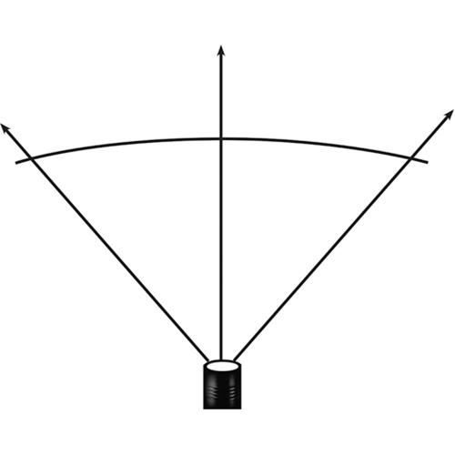XT et poly Stinger Streamlight Ampoules Stinger de remplacement Ampoule,