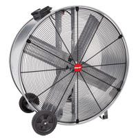 Galvanized Steel Belt Drive Drum Fan EA672 | TENAQUIP