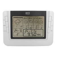 5-day Weather Forecasting Station IB839 | TENAQUIP