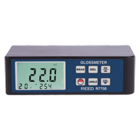 Gloss Meter IB910 | NIS Northern Industrial Sales