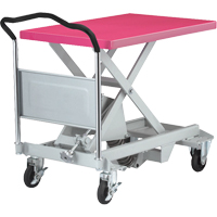 Dandy Lift® Leveler MA428 | NIS Northern Industrial Sales
