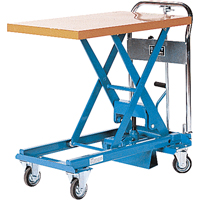 Dandy Lift™ Lift Table MA432 | NIS Northern Industrial Sales