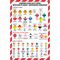 Regulations Placarding Wall Charts SJ392 | NIS Northern Industrial Sales